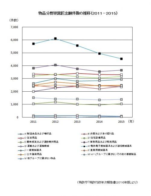 ★意匠2015-本文_CS5.5-2.indb