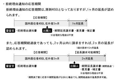 P39shohyo4-1-2-2