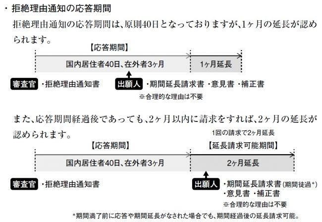 P39shohyo4-1-2